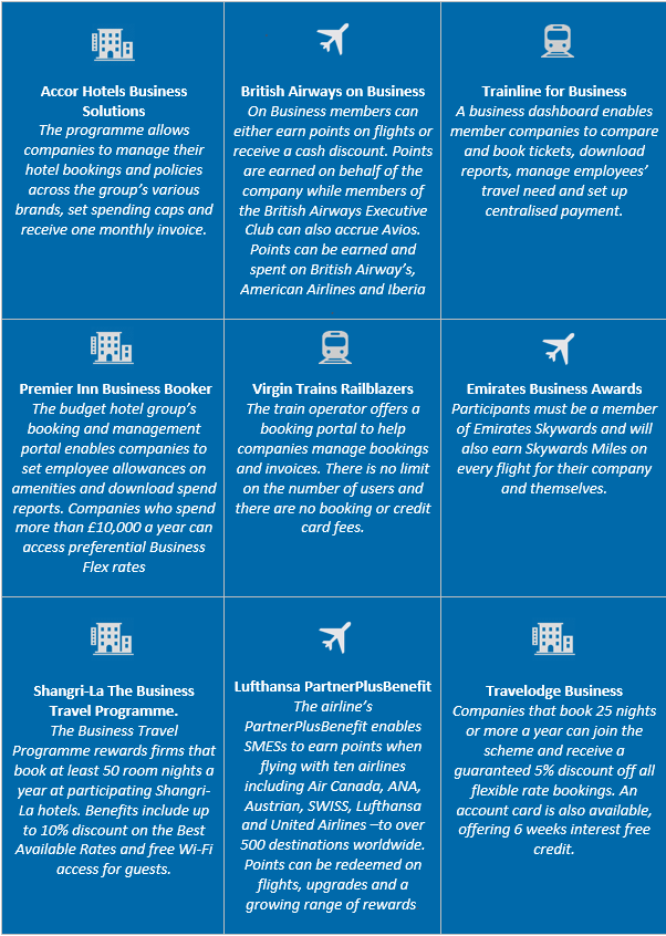 Selective Travel Management – Business Travel, Simplified » Loyalty ...